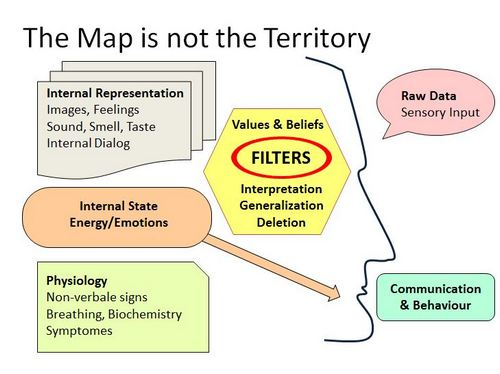 Map is not the territory2